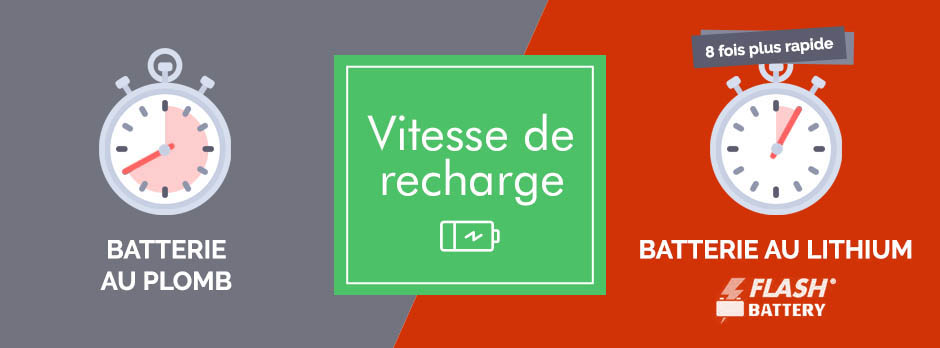 charge rapide batterie lithium flash battery