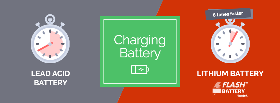 why change from a lead-acid battery to a lithium battery