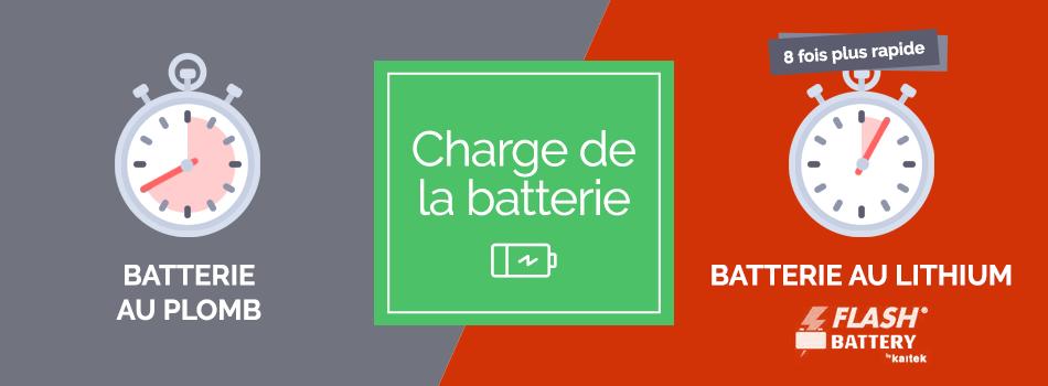 charge de la batterie au lithium flash battery