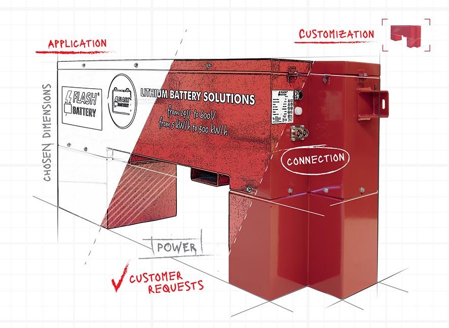 customizzazione batterie flash battery