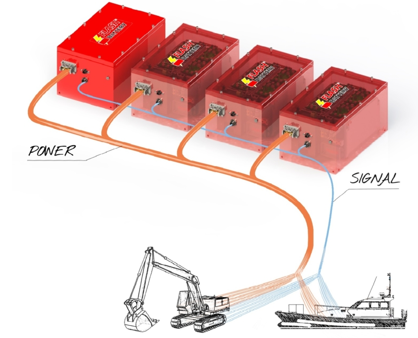 batterie litio sistema modulare