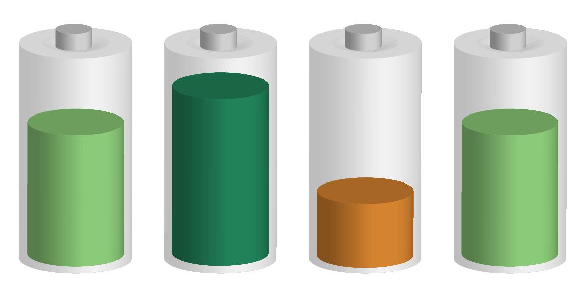 Ausgleich lithium batterien