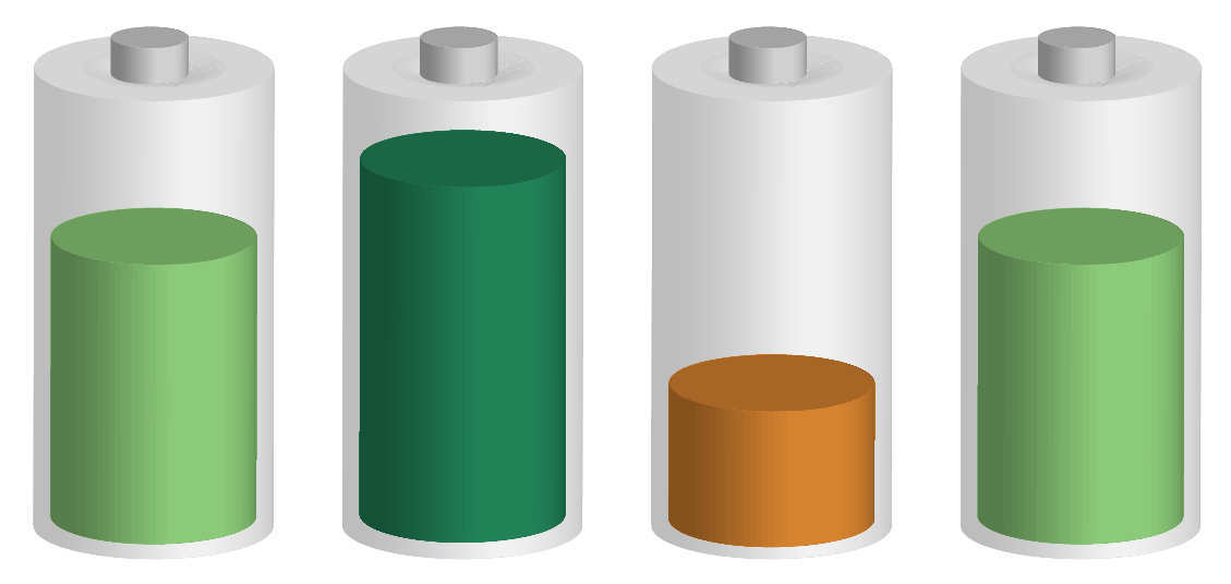 bilanciamento batterie al litio