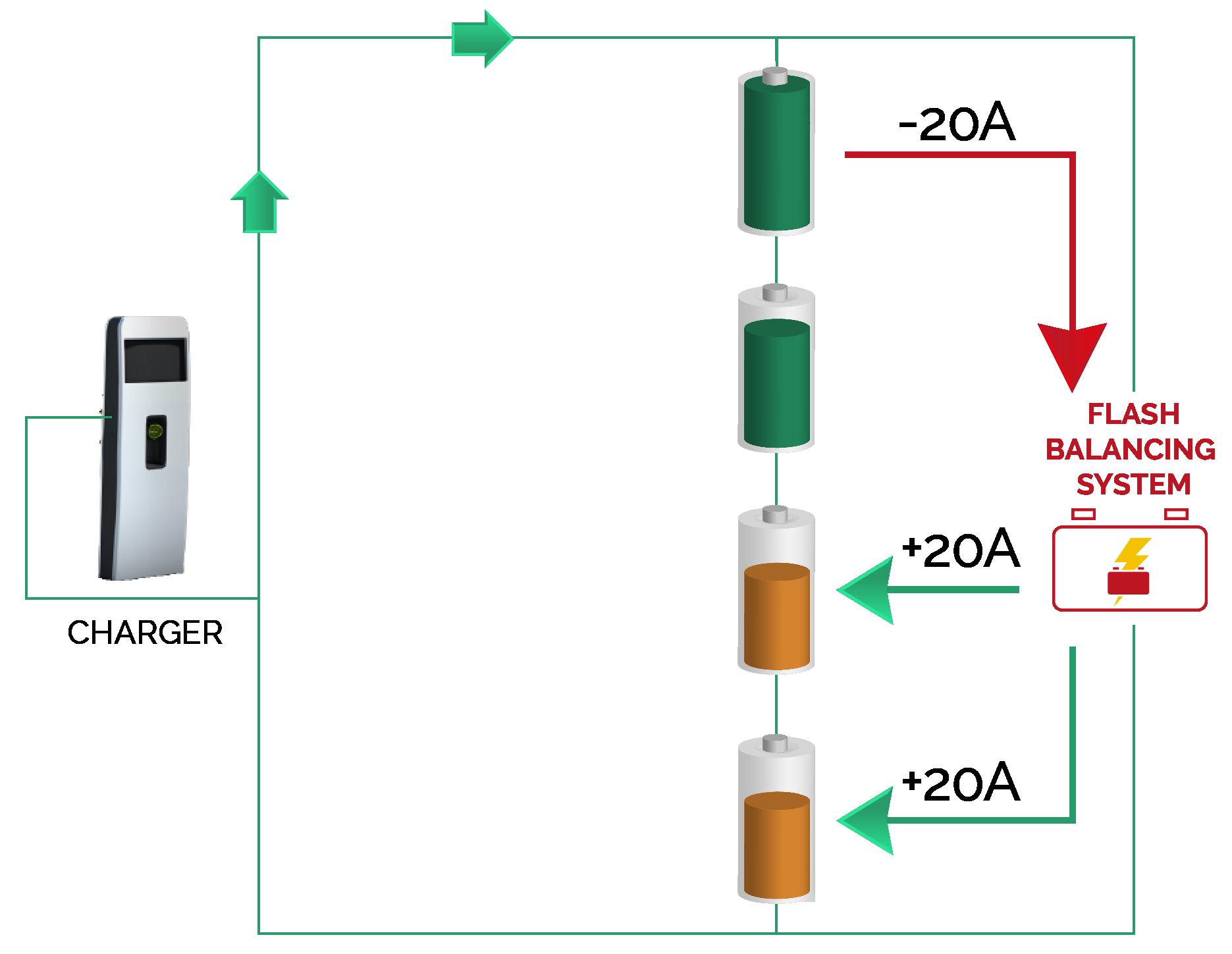 bms ausgleich lithium batterien flash battery
