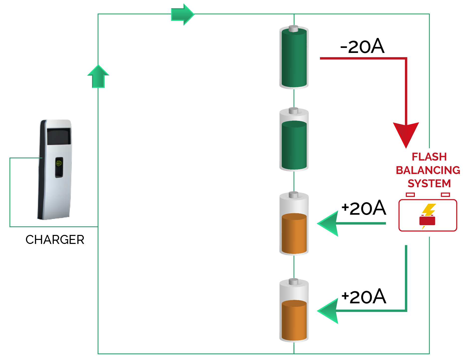 bms balancing flash battery batteries