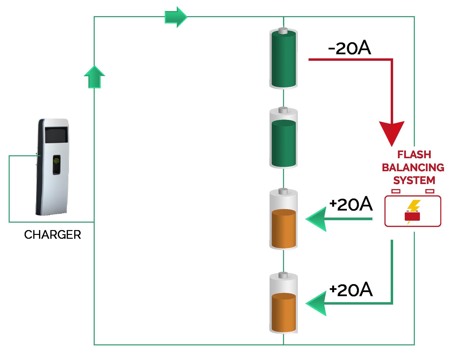 bms bilanciamento batterie flash battery