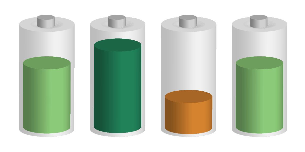 equilibre batterie lithium
