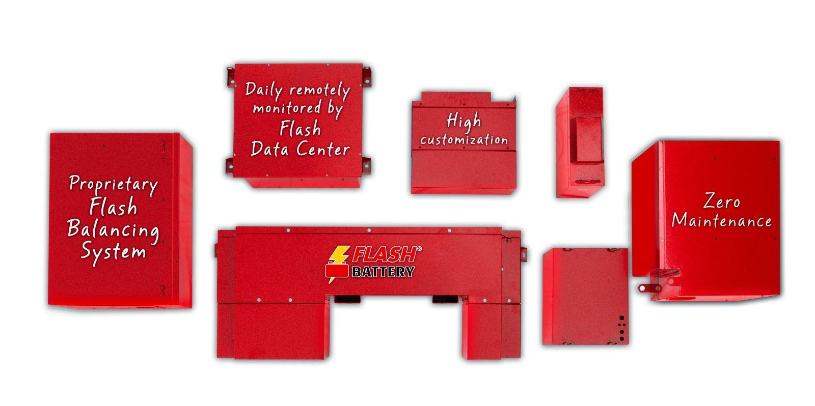 batterie litio e powertrain